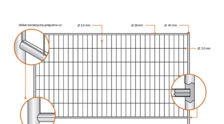 ogrodzenie tymczasowe azurowe p2